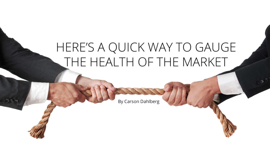 Here's a Quick Way to Gauge Health of the Market