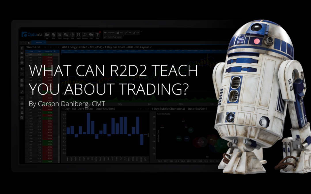 What can R2D2 teach you about trading?
