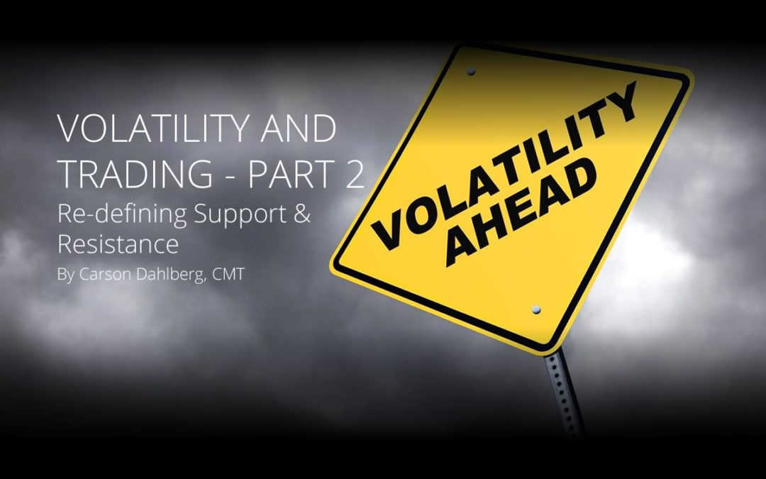 Re-defining Support & Resistance – Volatility Trading Part 2