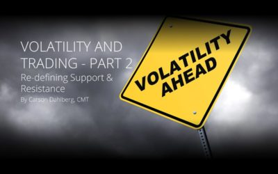 Volatility And Trading – Part 2 Re-defining Support & Resistance
