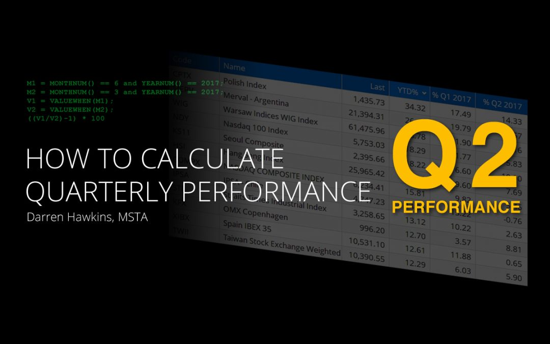 How to Calculate Quarterly Performance in Optuma Watchlists